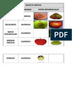 Parámetros de Defectos Del Proceso de Saneo de Fruta a Granel
