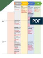 10 areas del conocimiento PMBOK 5ta Gen