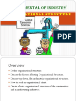 Fundamental of Industry _Organizational_Structure