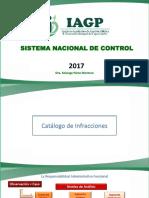 Infracciones y Sanciones Derivadas de Los Informes de Control