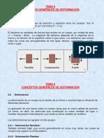 Glg-205 Unit Ii_material Deformation