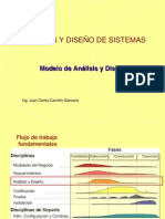 Clase 10 Analisis y Diseño1