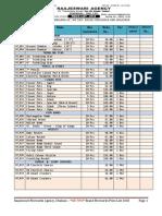 Sivakasi We Two Brand Fireworks Pricelist 2018 - Raajeswari Fireworks Agency (PDF) , Sivakasi