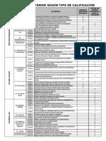 ANEXO IV Matriz de Criterios Según Tipo de Calificación