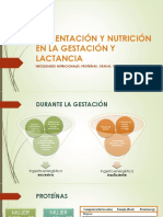 Alimentación y Nutrición en La Gestación y Lactancia