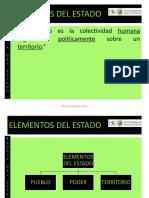 ELEMENTOS DEL ESTADO.pdf