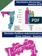 Resultados Electorales - Soacha 2018