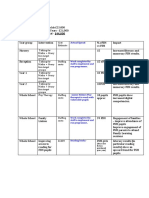 pdg grant plan 2018 website
