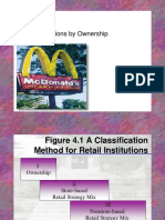 Retail Classification on Ownership