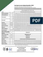 GEO Fabrics HPS Group Data Sheet