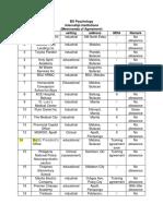 List of HTEs