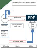 Etapas_Presupuesto.pdf