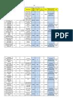 Rezultate Aplicatii Buget Civil 201864478