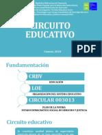 Circuito Educativo Figueredo