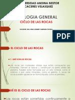 CICLO DE ROCAS.pptx