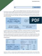 Comunicado Inflación May-18