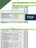 Comparativo Presupuesto 2018 Mariategui