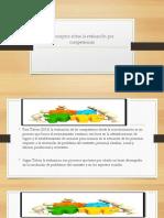 Conceptos sobre la evaluación por competencias.pptx