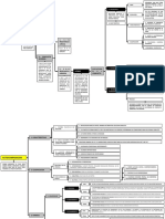 Esquemas Osvaldo Parada (1 PDF Todo Proccesal)