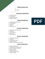 Materias de Administración de Empresas