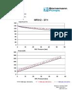 HP212-37_1 1500 rpm