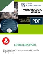 Sesin 21. Simbiosis Microbianas