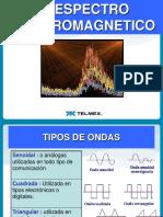 3 ESPECTRO ELECTROMAGNETICO