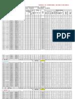 Planilla Metrado de Estructuras San Jose i y II 1