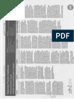 Aitsl Feedback model.pdf