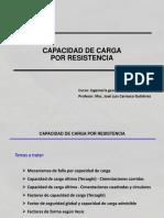 2.3_Capac Carga Por Resistencia 1