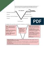 Vee Heuristic Diagram