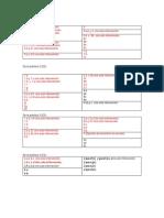 Lista de Intervenciones Disponibles G15 I Parcial