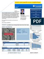 Lake Oswego High School - Portland Home Sale Values by School Courtesy of Listed Sold