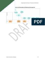 Ipiranga - Processos de Atendimento (Draft)