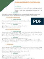 1re S Chimie - TP 10 - Caractristaion des groupements fonctionnels