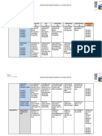 Estudi d'una regió d'Europa Projecte ILEC