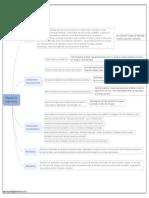Diagnóstico Arquivistico.pdf
