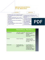 cuacro comparativo_paleolitico vs neolitico.docx