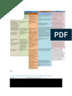 Estructura Del Sistema Inglés