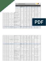 Distritos-a-nivel-Nacional-Abril.pdf