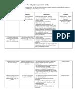 208959005-Plan-de-ingrijirea-a-pacientului-cu-sida.docx