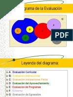 Diagrama de La Evaluación-FREELIBROS.org