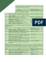 4. Planificación y Temporalización de Las Acciones.