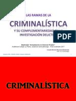 Complementariedad de Las Ramas de La Criminalística
