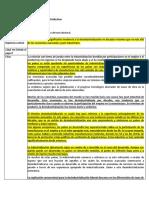 15. Rodrik 2015 Indutrialización Prematura