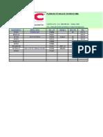 Calibração APC 2011