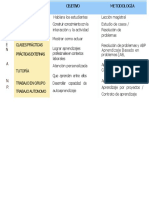 Modelo Organizativo 1