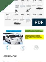 Historia de Los Vehiculos Electricos
