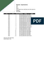 Reporte - Exportaciones49