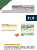 DIAPOSITIVAS  SISTEMAS Y MÉTODOS .pdf